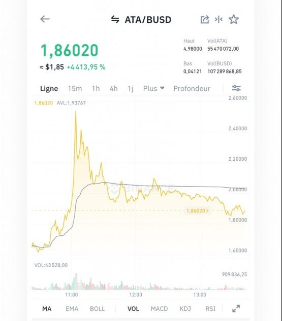 crypto-monnaie ATA