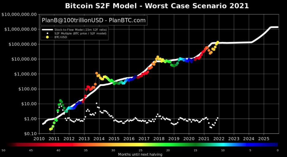 Bitcoin la dolar american Graficul în Direct